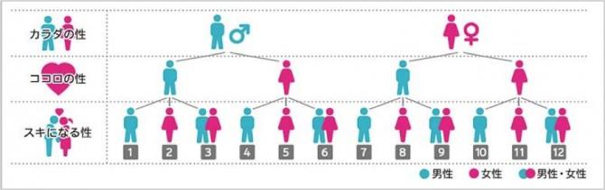 sexualitymap