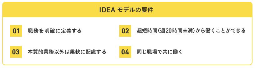 ideamodel
